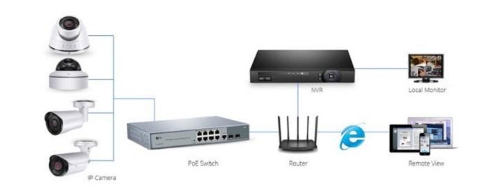 Hệ thống vận hành của thiết bị có gì?