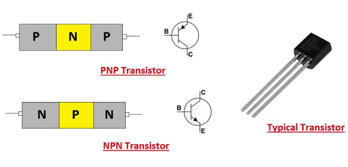 Các loại transistor NPN và PNP