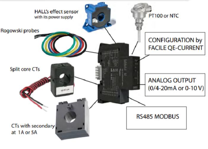 Chi tiết cấu tạo và các phần của thiết bị