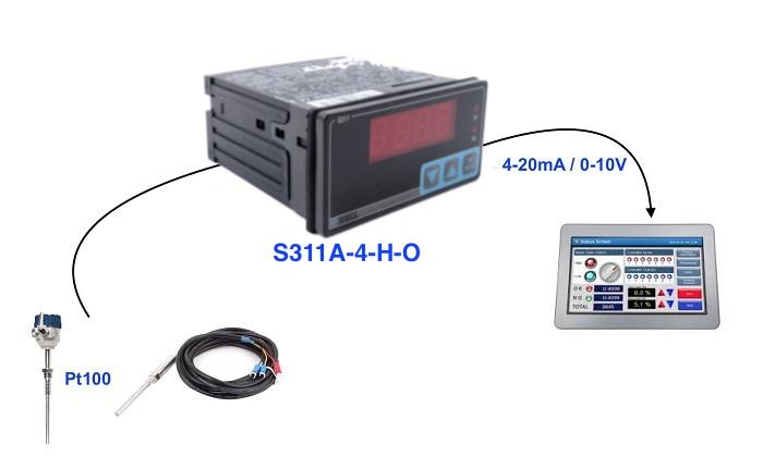 Bộ chuyển đổi nhiêt độ có hiển thị S311A-4-H-O