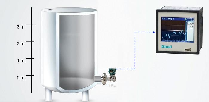 Các phương pháp đo mức nước tinh khiết hiện nay có gì