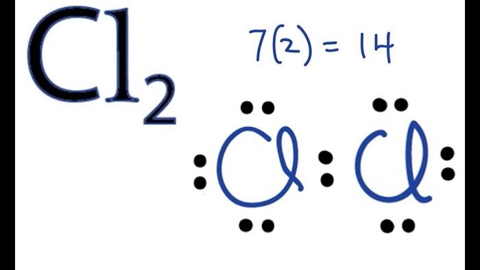 Cl2 à phi kim có tính oxy hóa rất mạnh