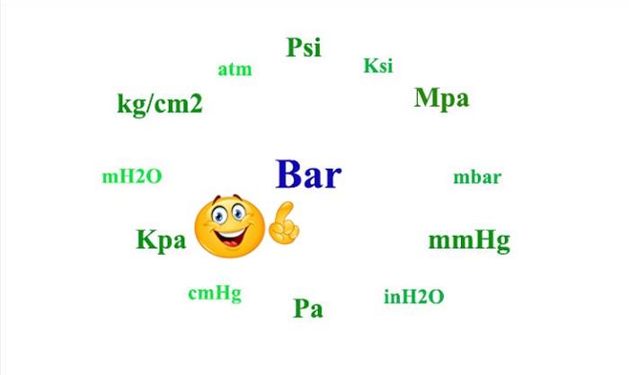 Đơn vị Bar có thể được quy đổi thành nhiều đơn vị khác