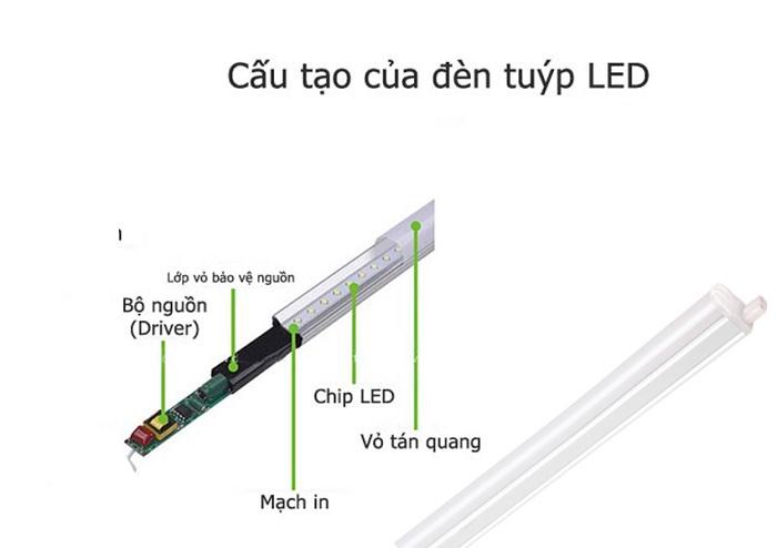 Cấu tạo đèn tuýp led gồm những bộ phận chính nào?