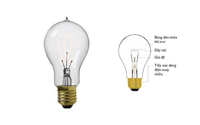 Bạn biết gì về đèn sợi đốt