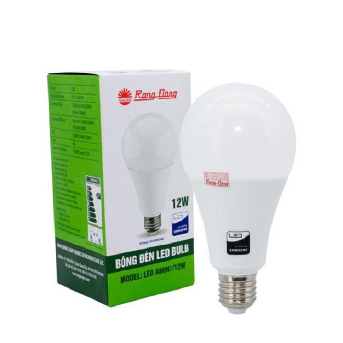 Tìm hiểu về đèn LED tròn