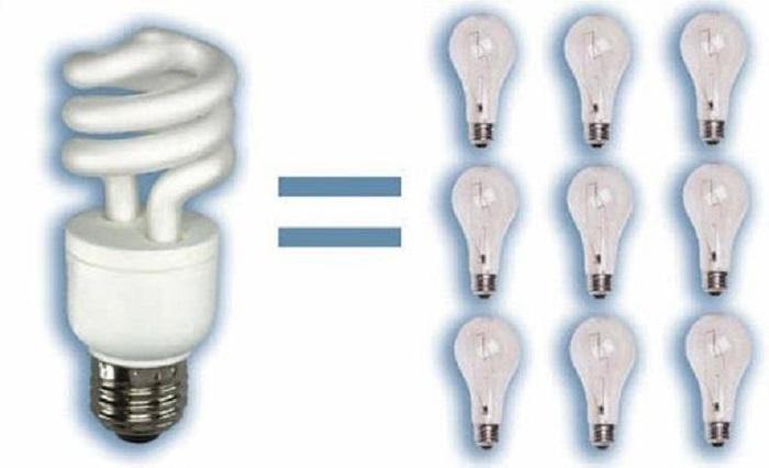 Đèn LED compact được sản xuất trên nền bóng compact cũ