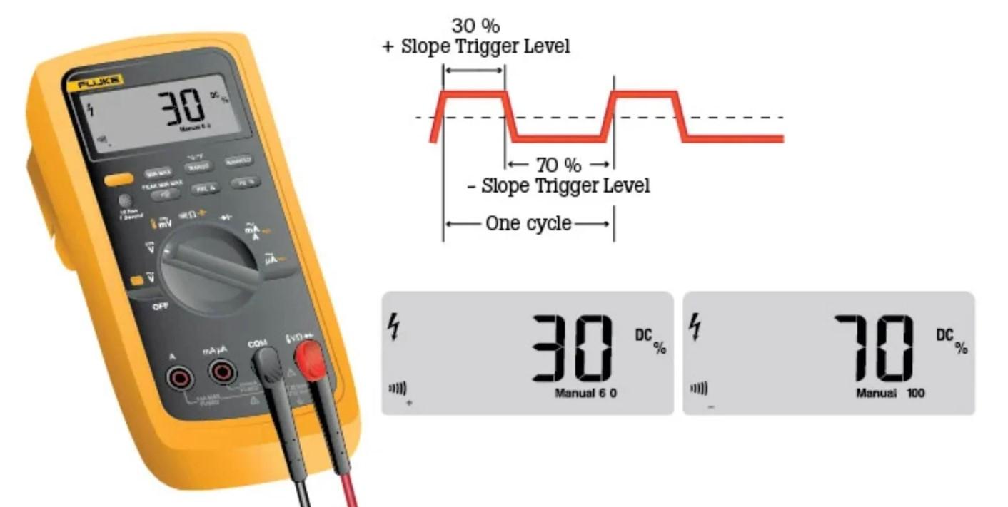 Dùng đồng hồ để xác định trị số