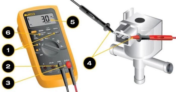 Dùng đồng hồ chuyên dụng để đo chu kỳ nhiệm vụ