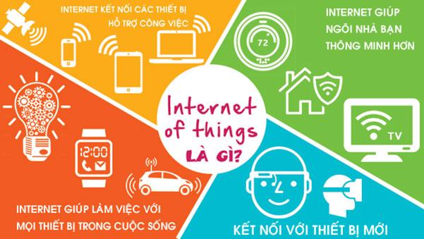 LoRa đóng vai trò quan trọng cho sự phát triển của IoT