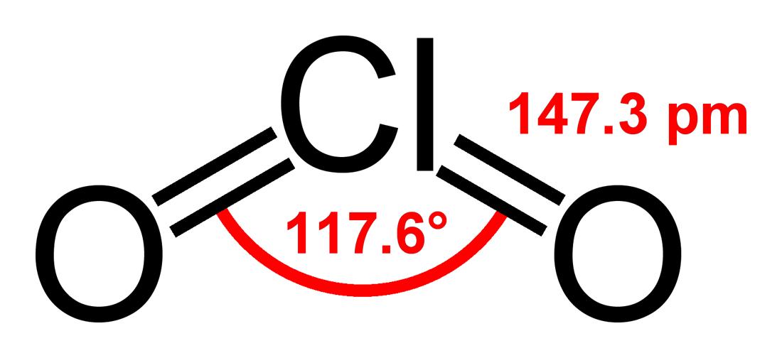 Khí ClO2 là gì?