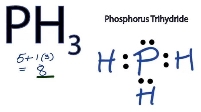 Cấu trúc hóa học của PH3