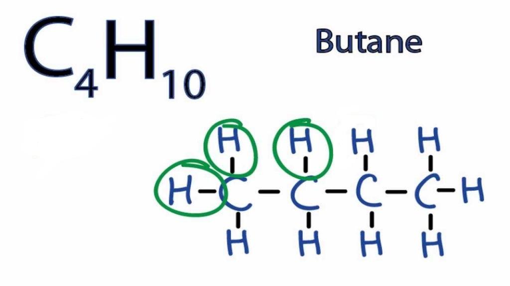 Khí Butan là gì?