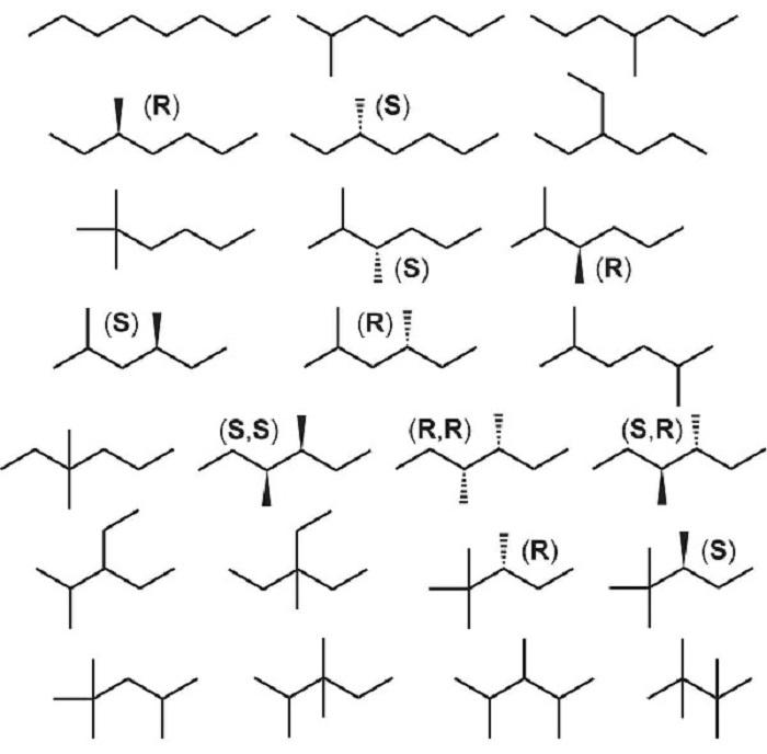 Một số cấu trúc điển hình của Petrol vapour