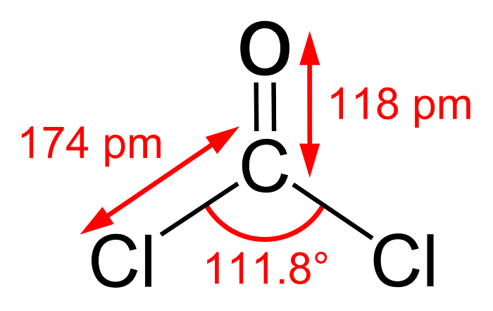 Máy rò rỉ khí Phosgene (COCl2)