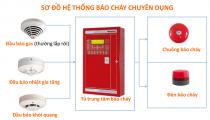Sơ đồ hệ thống báo cháy công nghiệp thông dụng