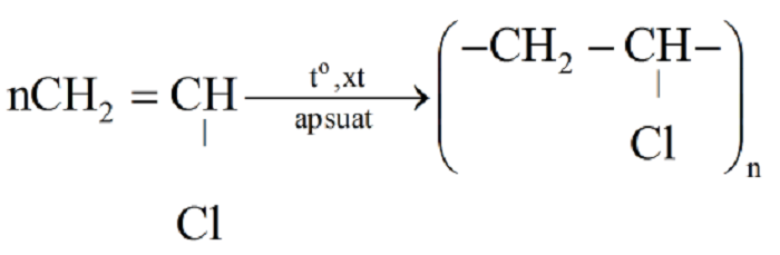 Phản ứng hình thành khí VCM